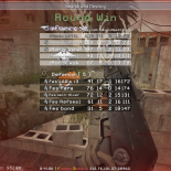 cod4, configs, pzycl's gaming cfg 2k11, pzycl